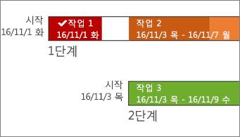 작업 이름 및 날짜를 포함하는 시간 표시 막대