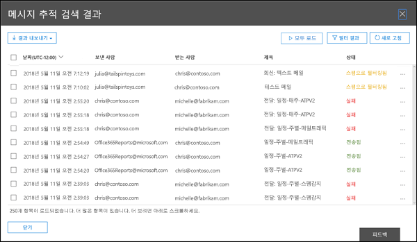 Office 365 보안 및 준수 센터의 메시지 추적에 대한 요약 보고서 결과