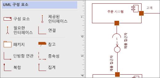 UML 구성 요소 스텐실 및 페이지에 있는 예제 셰이프