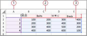 Excel 데이터 필드