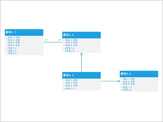 클래스에 컴퍼지션 및 집계 관계가 있는 시스템을 표시 하는 데 가장 적합 합니다.