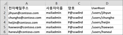 Courier IMAP에 대한 예제 마이그레이션 파일