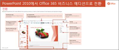 PowerPoint 2010에서 Office 365로 전환 가이드의 축소판 그림