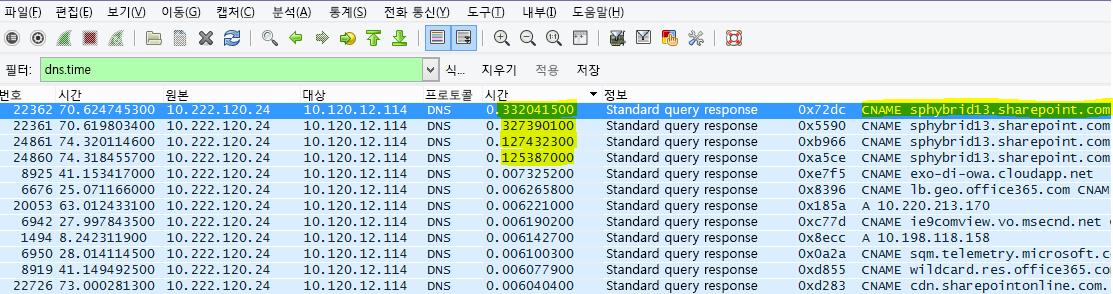 세부 정보의 시간이 열로 만들어지고 오름차순으로 정렬된 Wireshark에서 dns.time(소문자)으로 필터링된 SharePoint Online 탐색