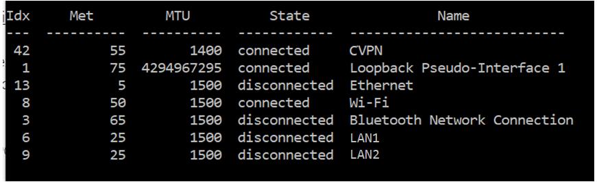netsh interface ipv4 show int 명령 결과는 모든 네트워크 인터페이스의 인덱스와 이름을 보여줍니다