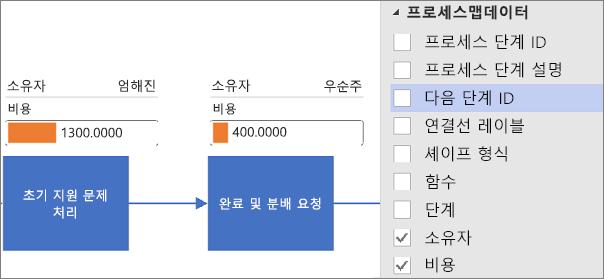 Visio 데이터 시각화 도우미 다이어그램에 대한 데이터 그래픽 적용