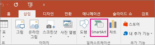 삽입 탭의 SmartArt 단추를 보여 줍니다.