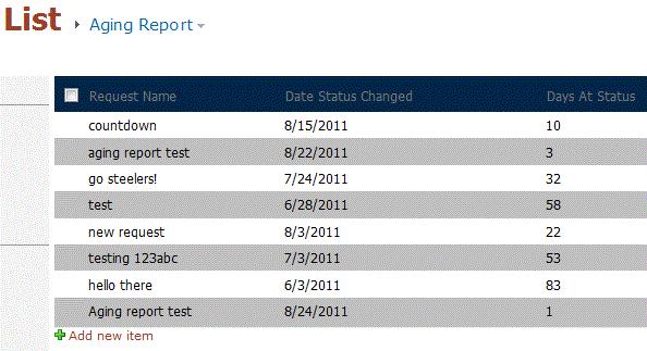 테스트 데이터를 표시하는 에이징 보고서