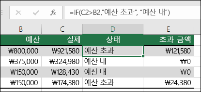 "셀 D2의 수식은 =IF(C2>B2,""Over Budget"",""Within Budget"")입니다."