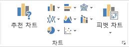 삽입 탭의 차트 그룹