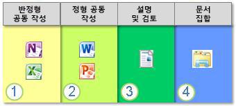 문서 공동 작업 범위