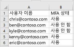 CSV 샘플 파일 대량 업데이트