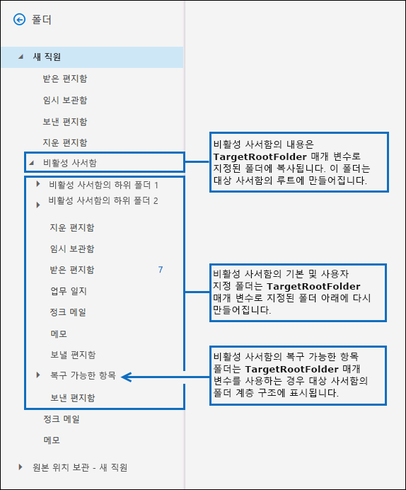 TargetRootFolder 매개 변수가 사용된 경우의 스크린샷