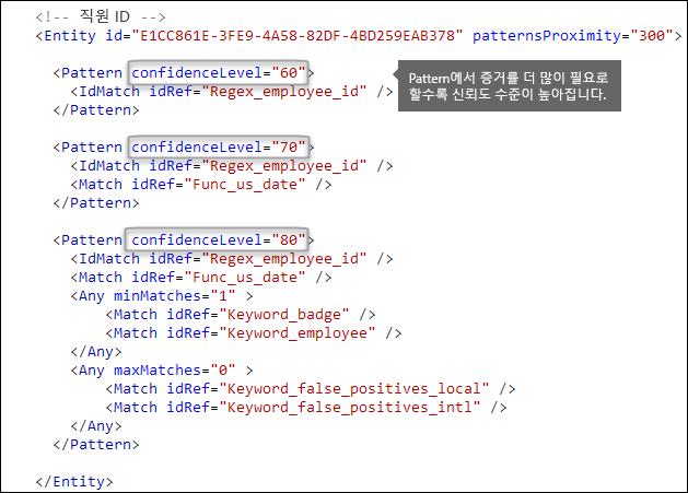 confidenceLevel 속성의 값이 여러 개인 Pattern 요소를 보여 주는 XML 태그