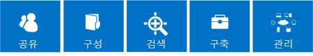 SharePoint 2013 기능의 핵심 기둥인 공유, 구성, 검색, 빌드, 관리를 보여주는 일련의 파란색 타일입니다.