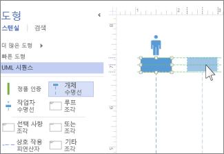 UML 시퀀스 수명선