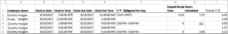 직원에 대 한 예제 시간 시계 데이터