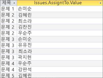 <Fieldname>를 사용 하는 다중값 필드의 결과입니다. 값