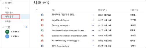 사용자가 나와 공유한 문서가 비즈니스용 OneDrive의 공유한 항목 보기에 나열됩니다.