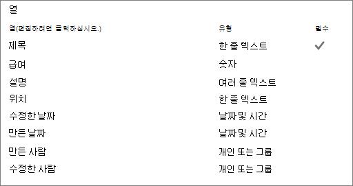 목록 열 편집