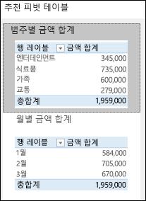 Excel의 추천 피벗 테이블 대화 상자