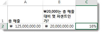 A2 셀에 \125,000,000, B2 셀에 \20,000,000, C2 셀에 16%