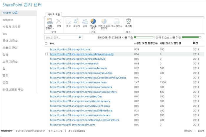 SharePoint 관리 센터 사이트 모음 설정