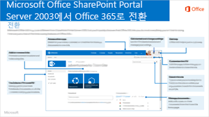 SharePoint 2003에서 Office 365
