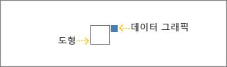 회색 상자는 도형이고, 파란색 상자는 데이터 그래픽입니다.