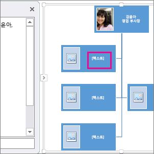 조직도에서 텍스트를 입력할 수 있는 위치를 나타내기 위해 강조 표시된 상자가 있는 SmartArt 그림 조직도