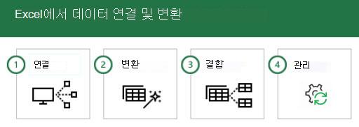 Excel에서 데이터에 연결 하 고 변환 하는 방법: 1-연결, 2-변형, 3-조합, 4-관리.