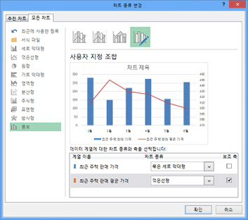 차트 종류 변경 대화 상자의 콤보 차트 종류