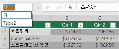 수식 입력줄의 왼쪽에 Excel 주소 표시줄