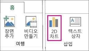 파워 맵 홈 탭의 2D 차트 단추