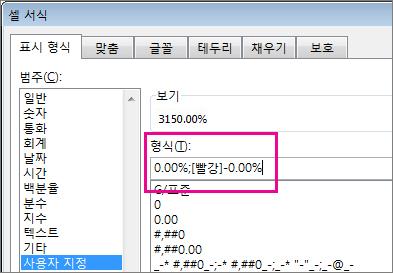 음수 백분율을 빨간색으로 표시하는 사용자 지정 서식