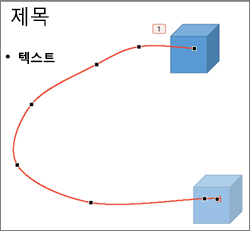 점 편집 모드의 사용자 지정 경로 애니메이션