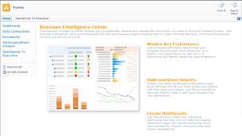 시작하는 데 유용한 정보 및 링크가 포함된 비즈니스 인텔리전스 센터