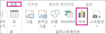 Word 삽입 탭의 일러스트레이션 그룹에 있는 차트 단추