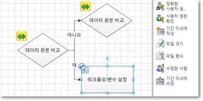 SharePoint Designer 2010 일러스트레이션