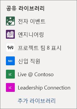 OneDrive 웹 사이트의 SharePoint 사이트 목록 스크린샷