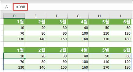 분산 범위 연산자 (#)를 사용 하 여 기존 배열 참조
