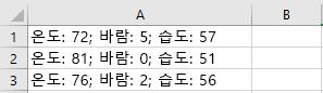 Excel의 셀