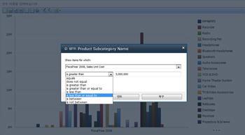 PerformancePoint Services를 사용하여 만든 분석 뷰