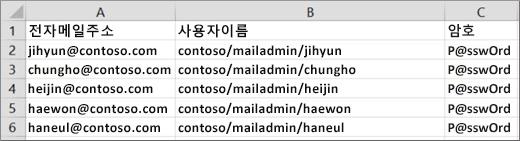 Exchange에 대한 예제 마이그레이션 파일