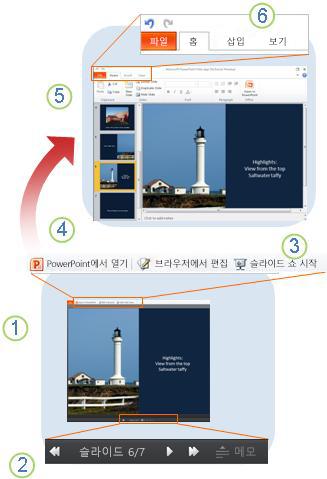 PowerPoint Web App 살펴보기