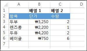 A 열의 식료품 항목 목록. B 열(배열 1)은 단가. C 열(배열 2)은 구매할 수량