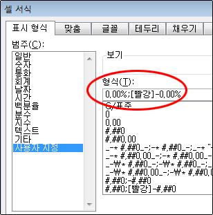사용자 지정 숫자 형식