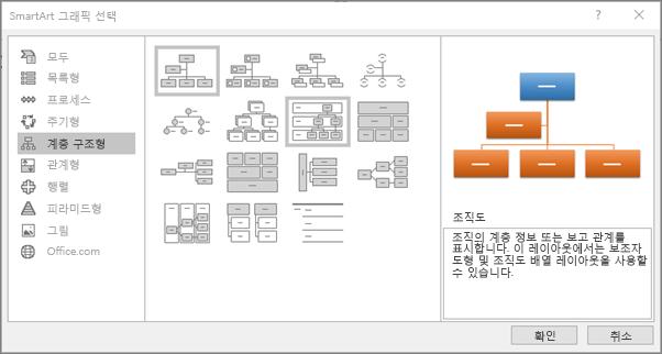 계층 구조가 선택된 SmartArt 대화 상자를 보여 줍니다.