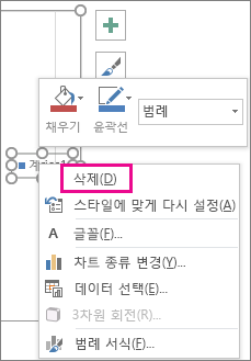 Excel의 범례 글꼴 서식 바로 가기 메뉴의 삭제 명령