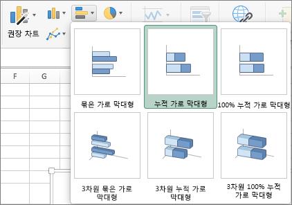 삽입 탭에서 가로 막대형 차트를 선택한 다음 누적 가로 막대형 차트를 선택